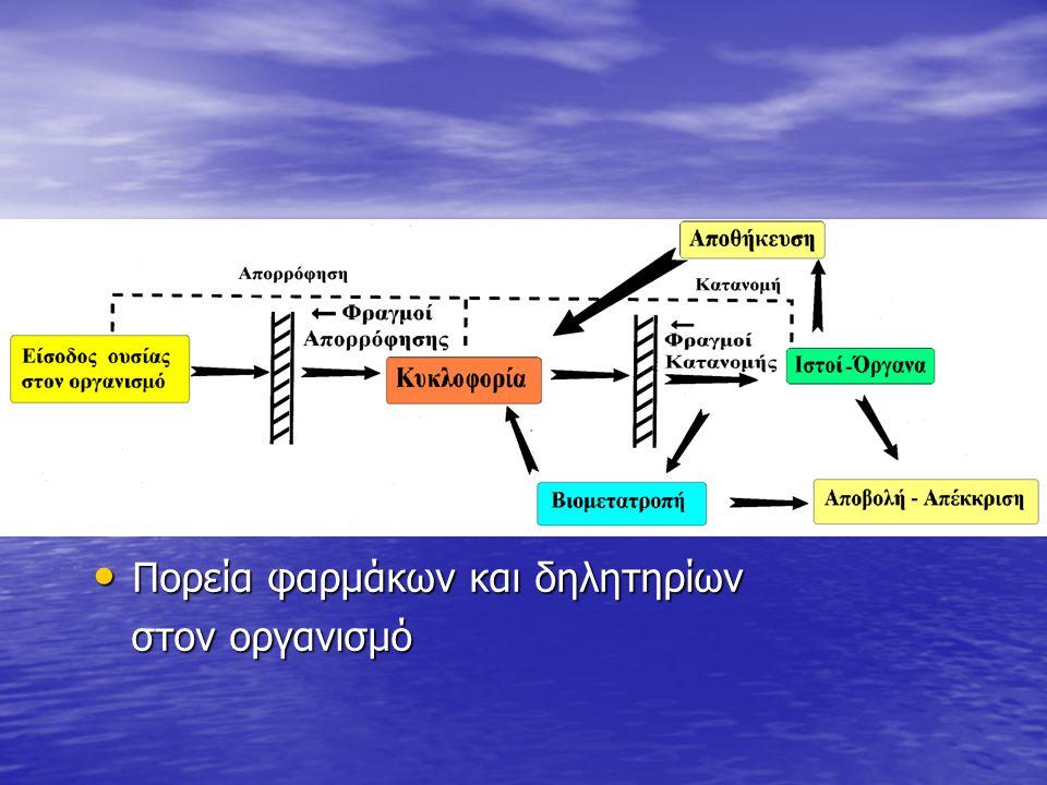 Πορεία φαρμάκων και δηλητηρίων