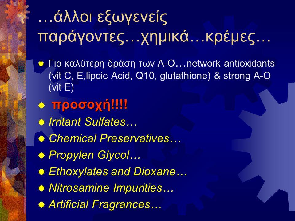 …άλλοι εξωγενείς παράγοντες…χημικά…κρέμες…