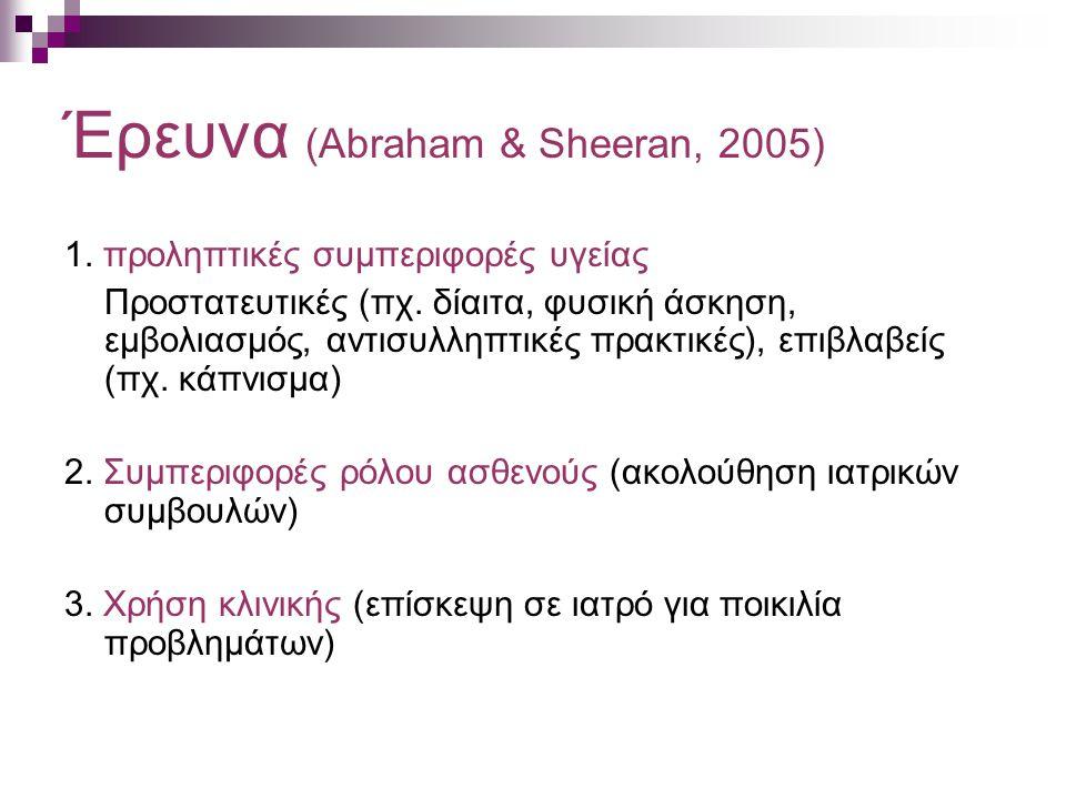 Έρευνα (Abraham & Sheeran, 2005)