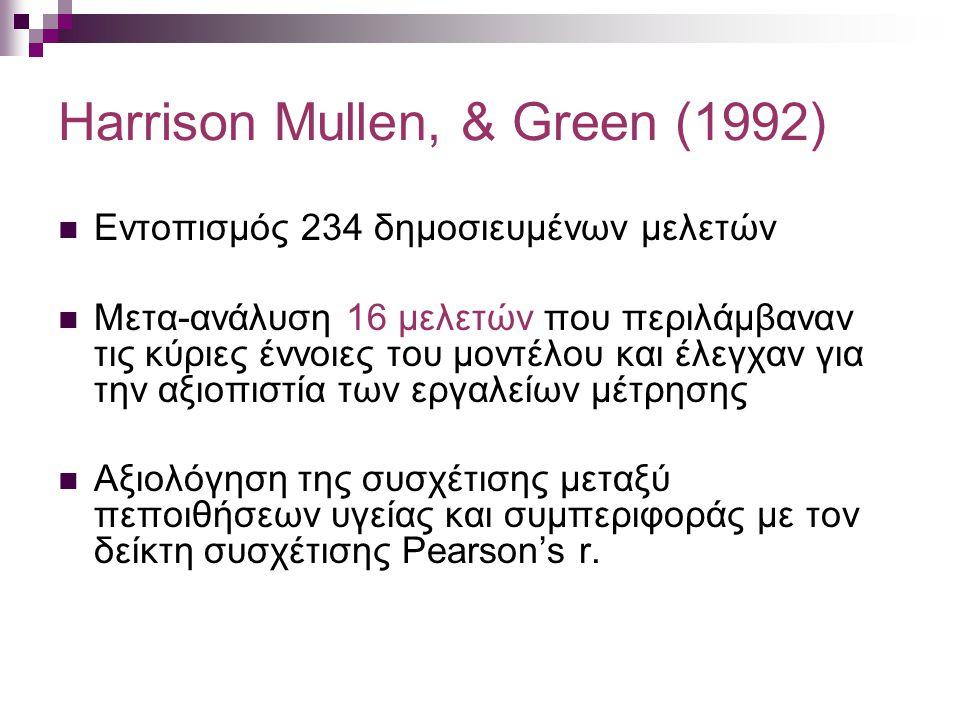 Harrison Mullen, & Green (1992)