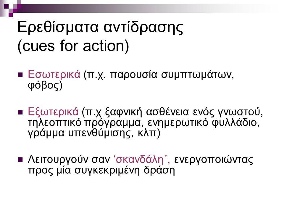 Ερεθίσματα αντίδρασης (cues for action)
