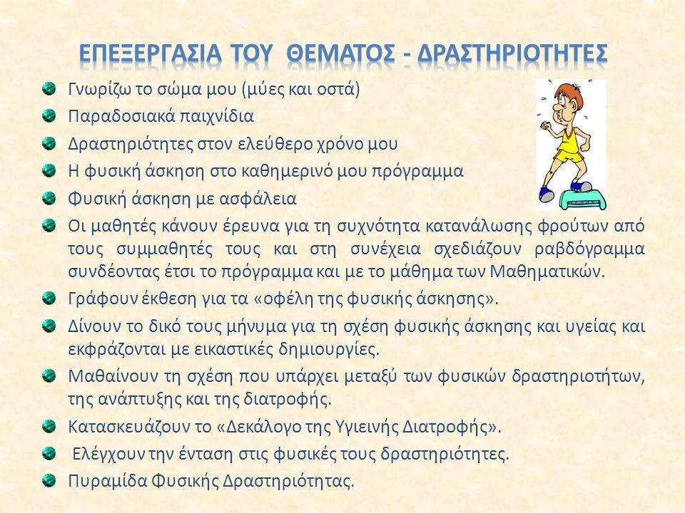 ΕΠΕΞΕΡΓΑΣΙΑ ΤΟΥ ΘΕΜΑΤΟΣ - ΔΡΑΣΤΗΡΙΟΤΗΤΕΣ