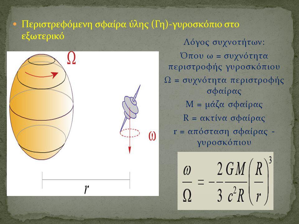 Περιστρεφόμενη σφαίρα ύλης (Γη)-γυροσκόπιο στο εξωτερικό