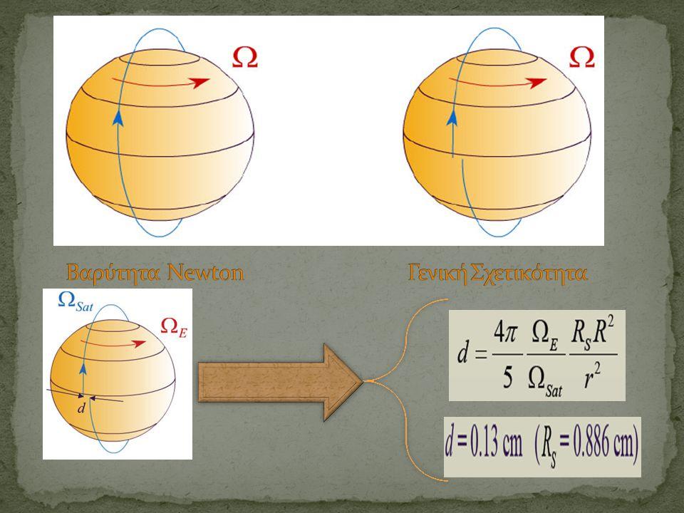 Βαρύτητα Newton Γενική Σχετικότητα