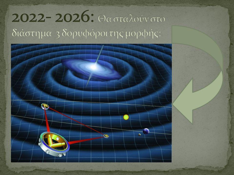 2022- 2026: Θα σταλούν στο διάστημα 3 δορυφόροι της μορφής: