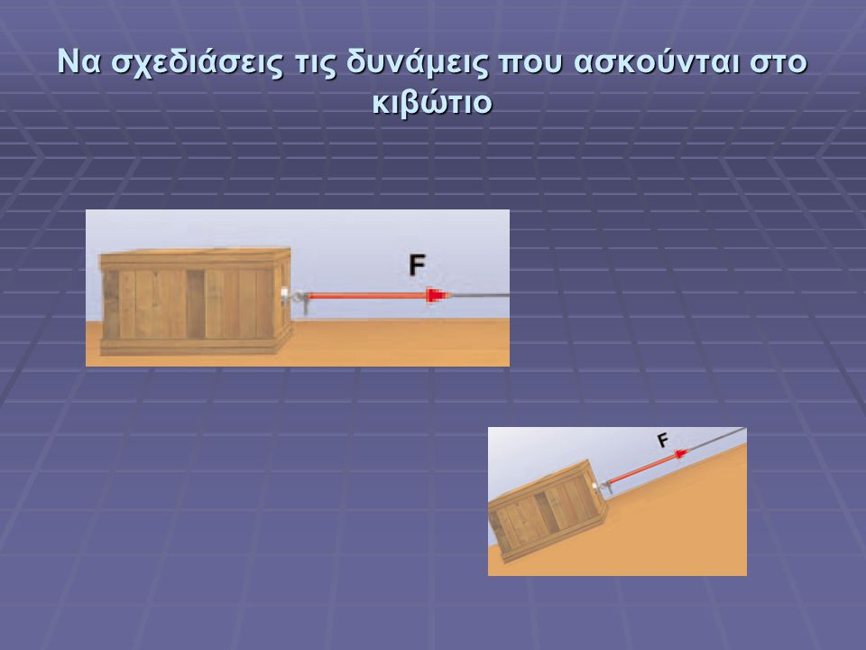 Να σχεδιάσεις τις δυνάμεις που ασκούνται στο κιβώτιο