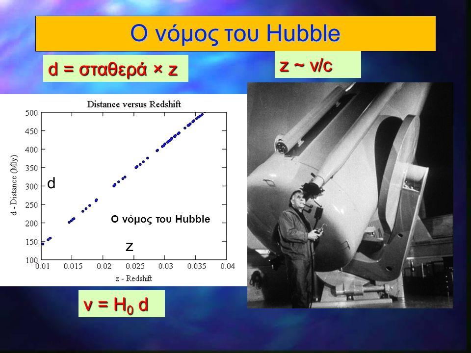 Ο νόμος του Hubble z ~ v/c d = σταθερά × z v = H0 d d z