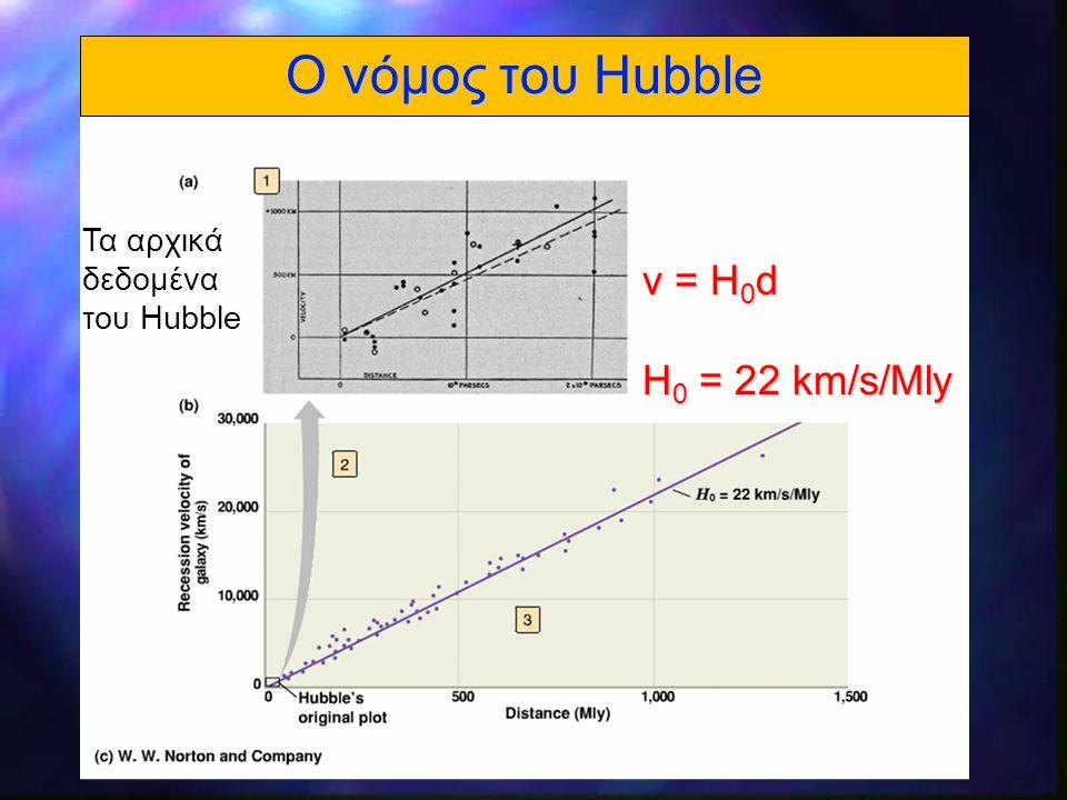 Ο νόμος του Hubble v = H0d H0 = 22 km/s/Mly