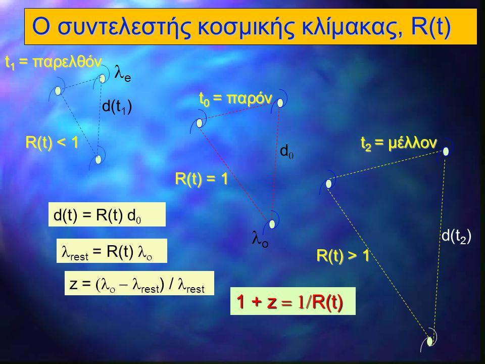 Ο συντελεστής κοσμικής κλίμακας, R(t)