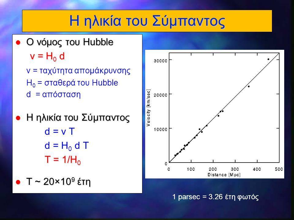 Η ηλικία του Σύμπαντος Ο νόμος του Hubble v = H0 d
