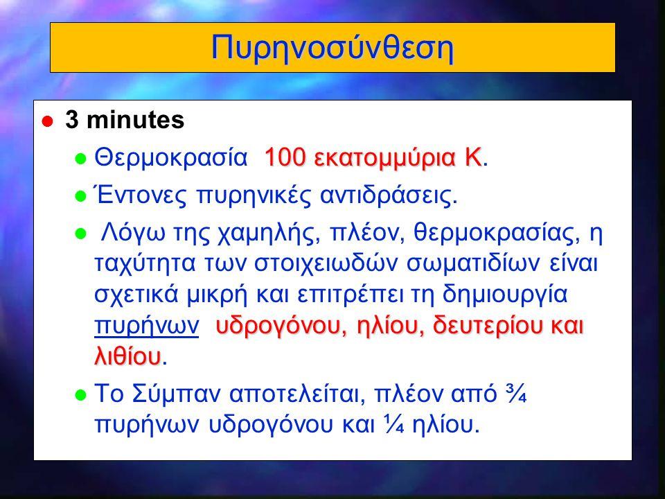 Πυρηνοσύνθεση 3 minutes Θερμοκρασία 100 εκατομμύρια K.
