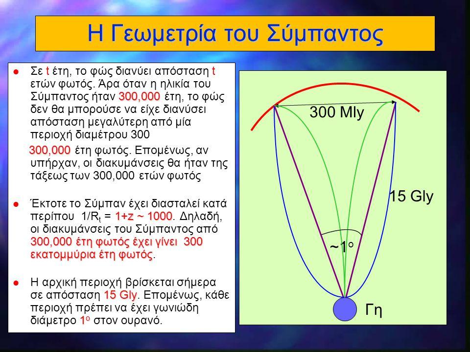 Η Γεωμετρία του Σύμπαντος