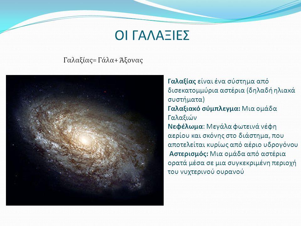 ΟΙ ΓΑΛΑΞΙΕΣ Γαλαξίας= Γάλα+ Άξονας