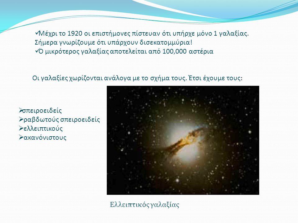 Μέχρι το 1920 οι επιστήμονες πίστευαν ότι υπήρχε μόνο 1 γαλαξίας
