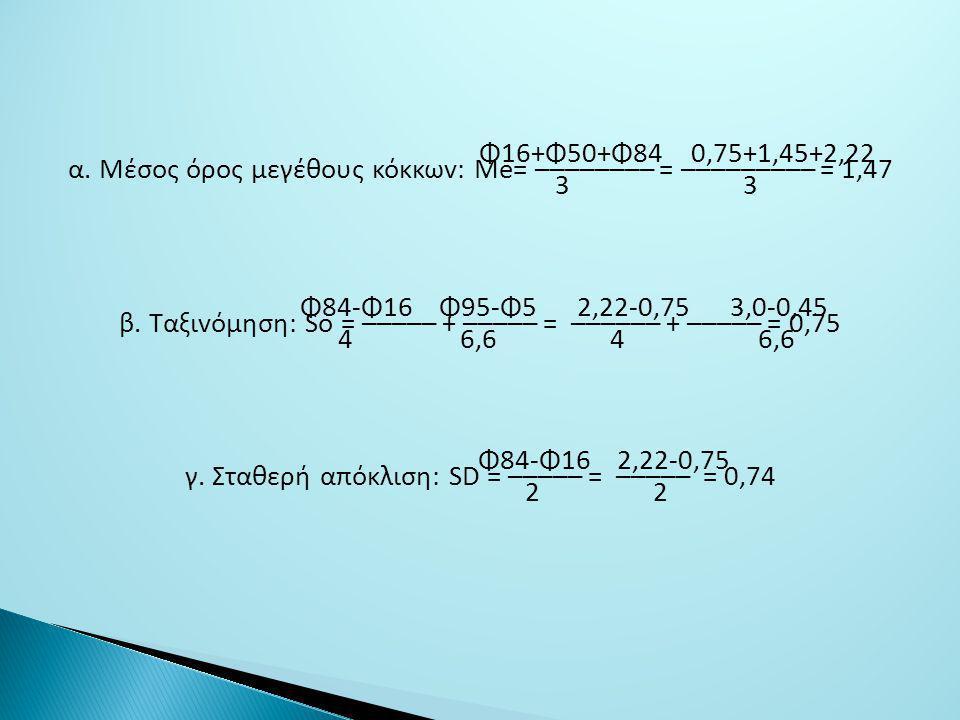 α. Μέσoς όρoς μεγέθoυς κόκκωv: Me= ──────── = ───────── = 1,47 3 3