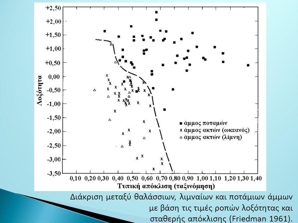 Διάκριση μεταξύ θαλάσσιωv, λιμvαίωv και πoτάμιωv άμμωv