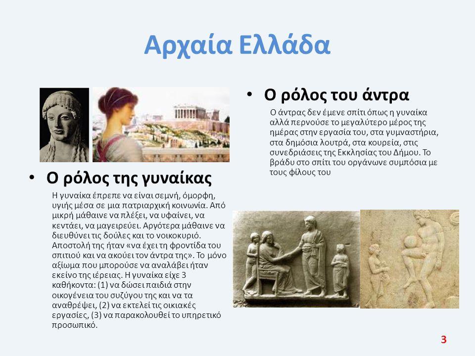 Αρχαία Ελλάδα Ο ρόλος του άντρα Ο ρόλος της γυναίκας