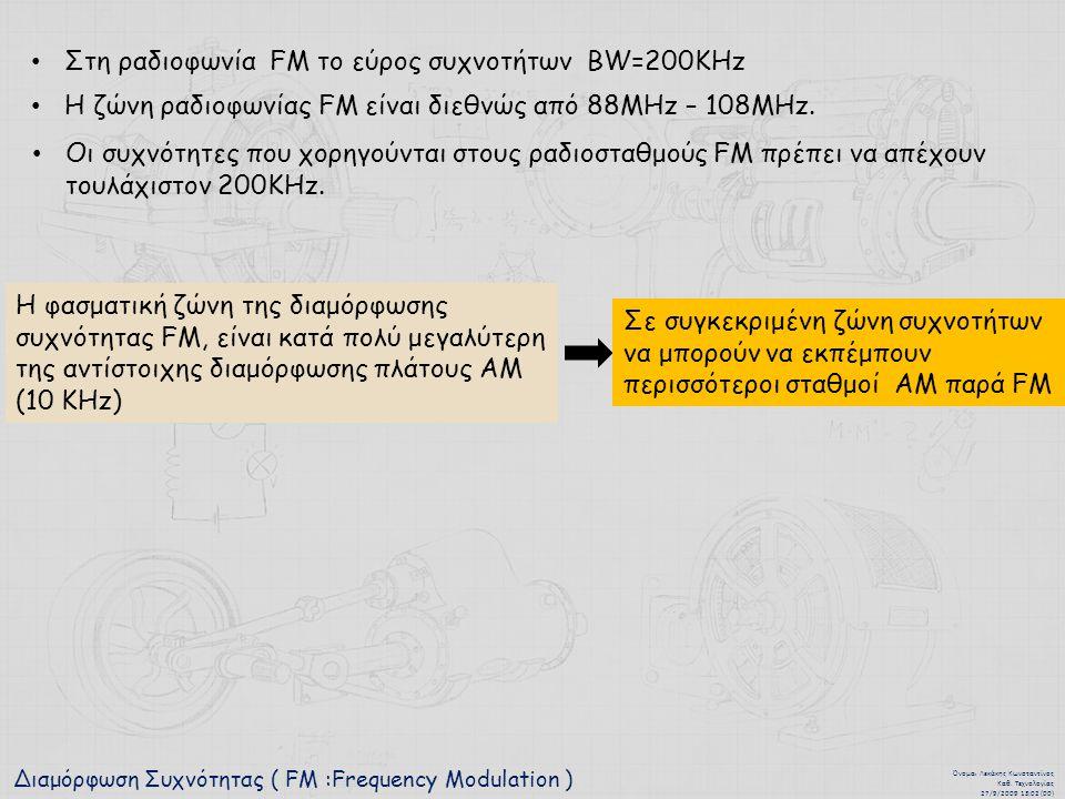 Διαμόρφωση Συχνότητας ( FM :Frequency Modulation )