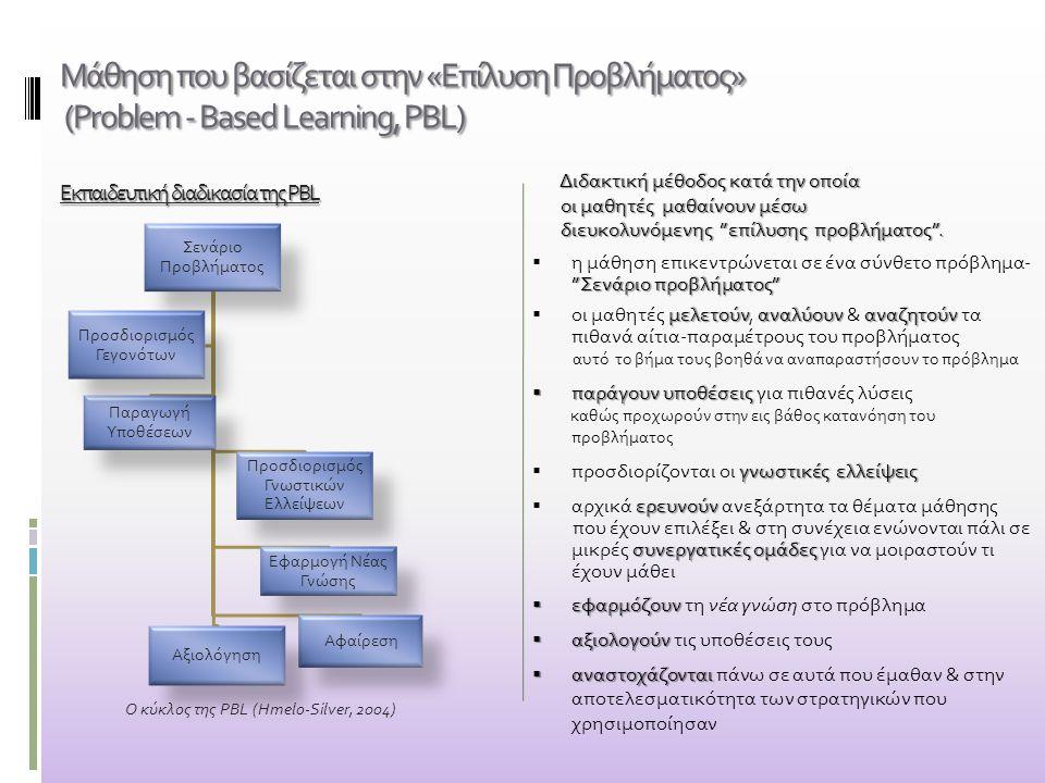 Μάθηση που βασίζεται στην «Επίλυση Προβλήματος» (Problem - Based Learning, PBL) Εκπαιδευτική διαδικασία της PBL
