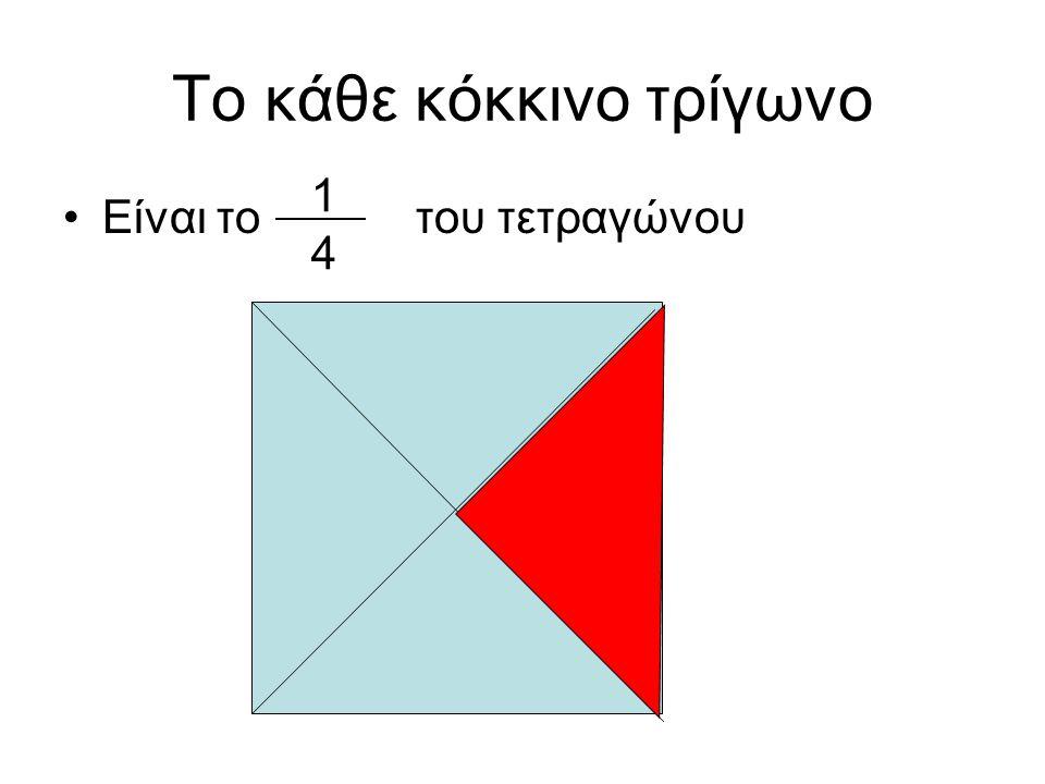 Το κάθε κόκκινο τρίγωνο