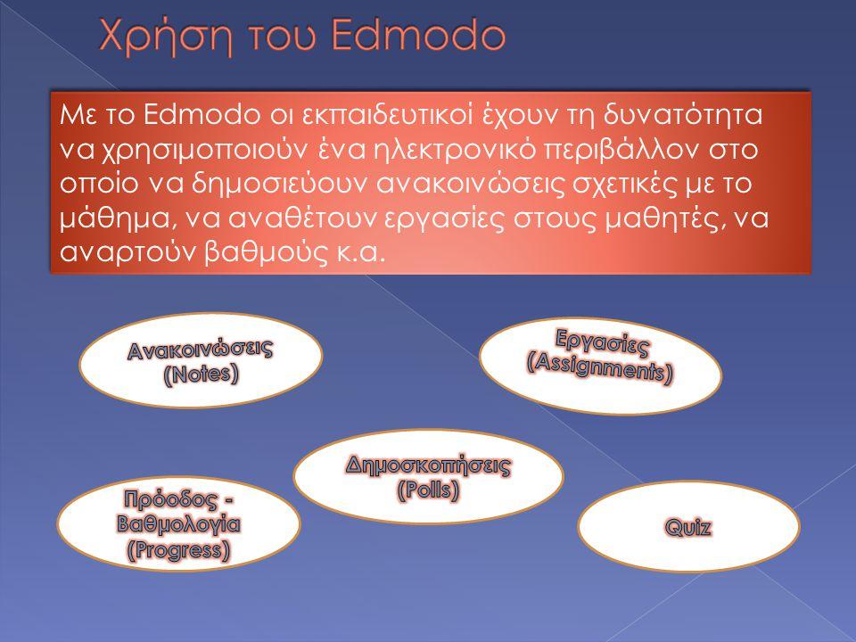 Χρήση του Edmodo