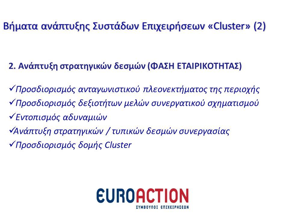 Βήματα ανάπτυξης Συστάδων Επιχειρήσεων «Cluster» (2)