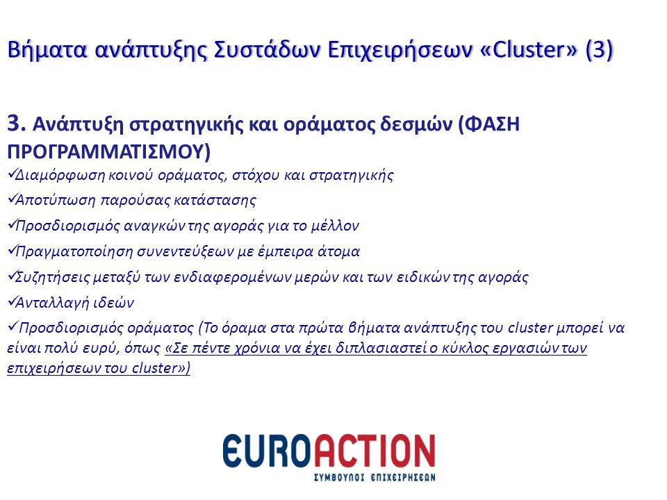Βήματα ανάπτυξης Συστάδων Επιχειρήσεων «Cluster» (3)