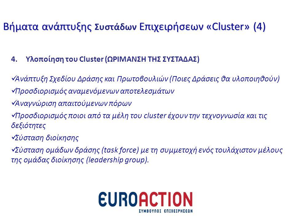 Βήματα ανάπτυξης Συστάδων Επιχειρήσεων «Cluster» (4)