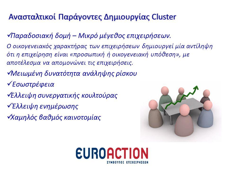 Ανασταλτικοί Παράγοντες Δημιουργίας Cluster