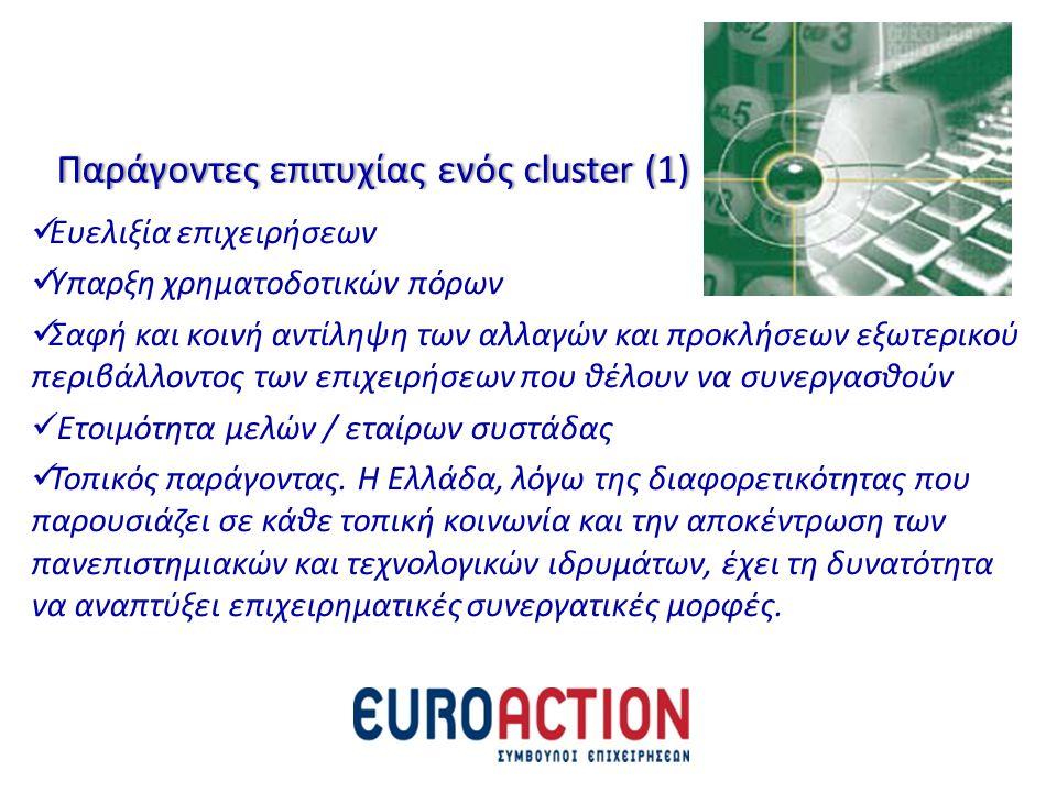 Παράγοντες επιτυχίας ενός cluster (1)