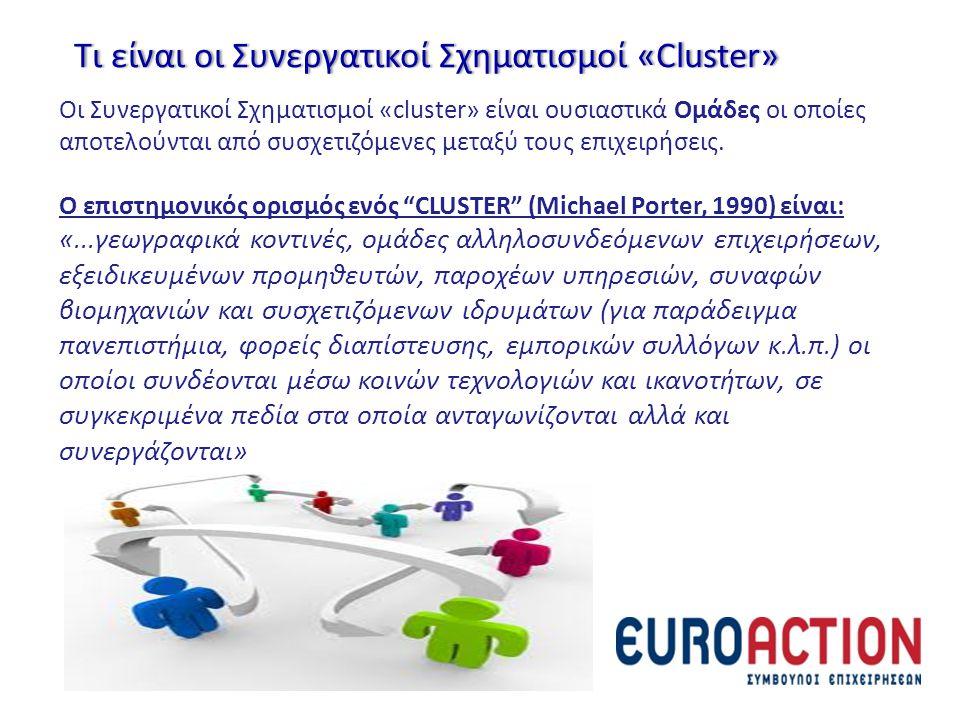 Τι είναι οι Συνεργατικοί Σχηματισμοί «Cluster»