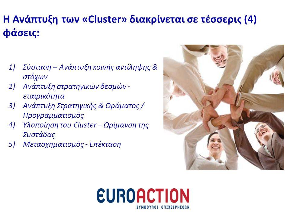 Η Ανάπτυξη των «Cluster» διακρίνεται σε τέσσερις (4) φάσεις: