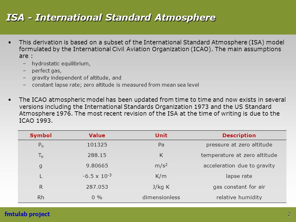 ISA - International Standard Atmosphere
