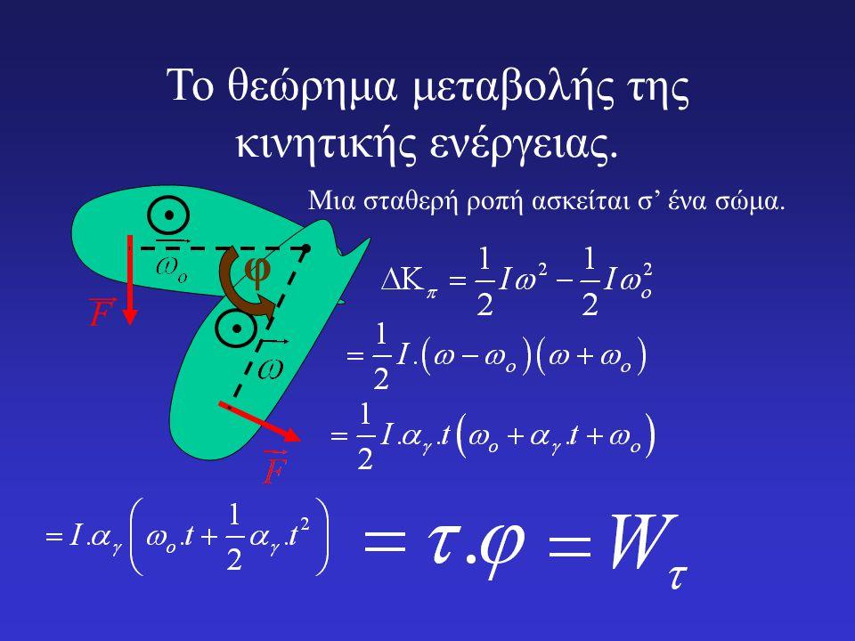 Το θεώρημα μεταβολής της κινητικής ενέργειας.