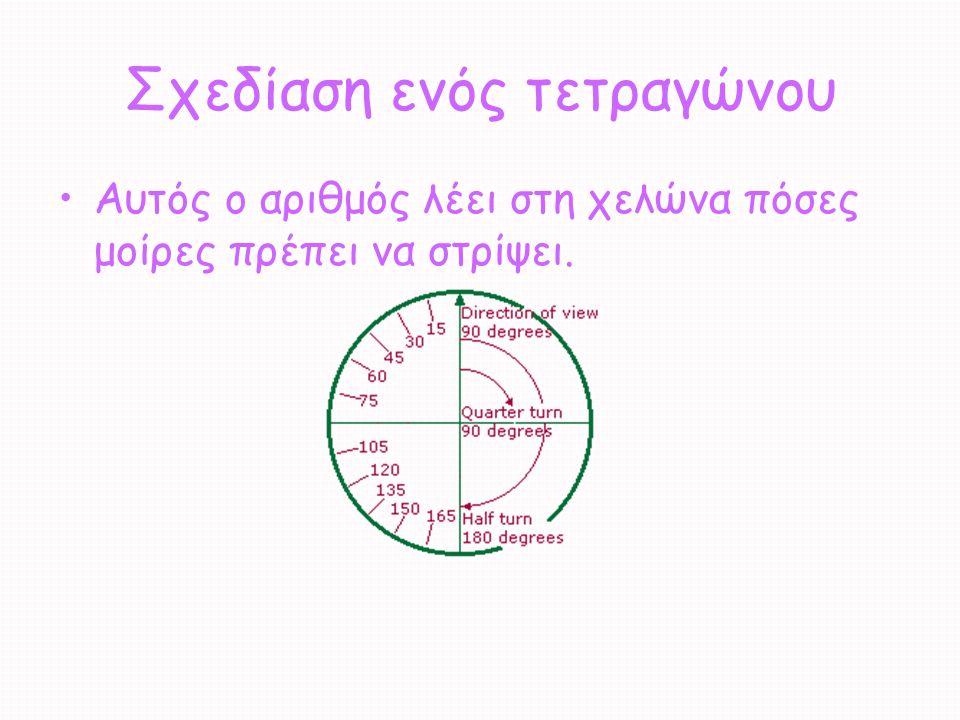 Σχεδίαση ενός τετραγώνου