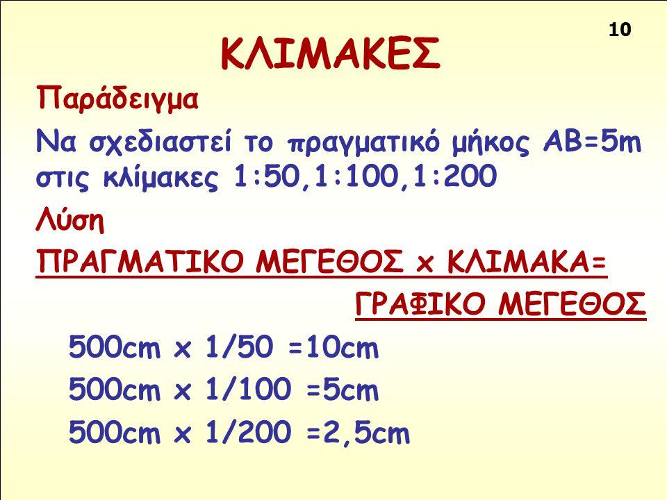 ΚΛΙΜΑΚΕΣ Παράδειγμα. Να σχεδιαστεί το πραγματικό μήκος ΑΒ=5m στις κλίμακες 1:50,1:100,1:200. Λύση.