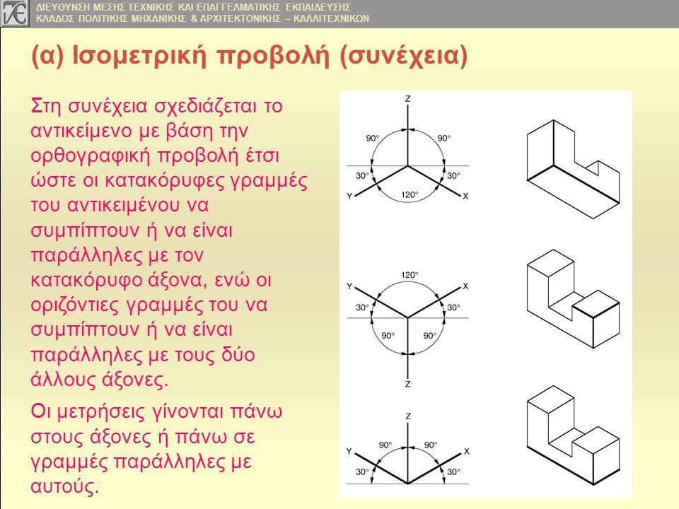 (α) Ισομετρική προβολή (συνέχεια)