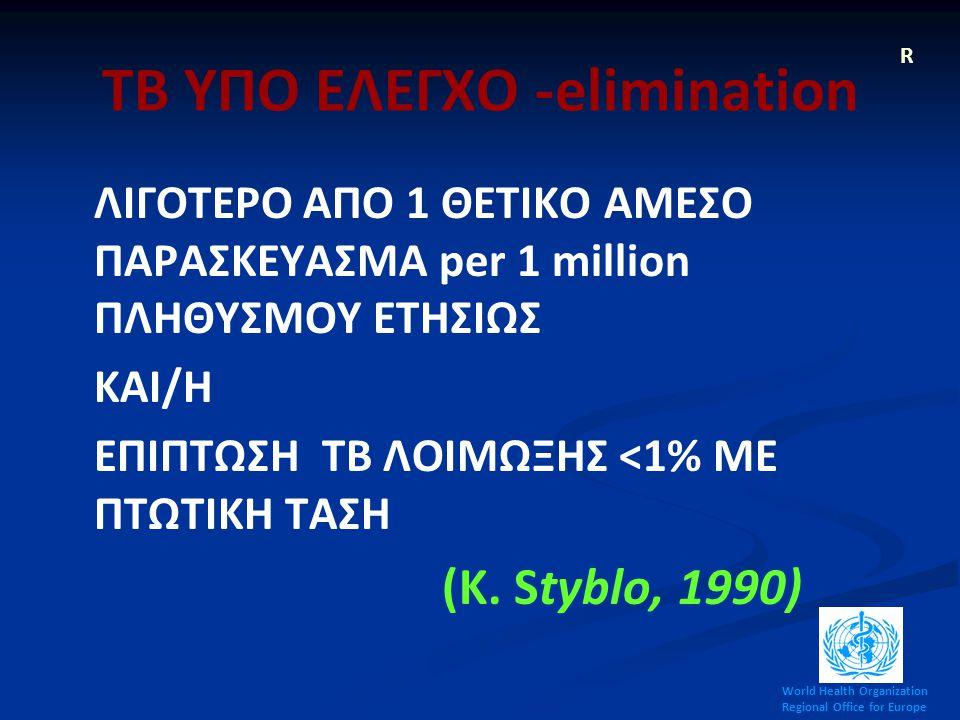 TB ΥΠΟ ΕΛΕΓΧΟ -elimination
