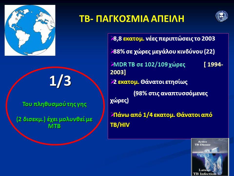(2 δισεκμ.) έχει μολυνθεί με ΜΤΒ