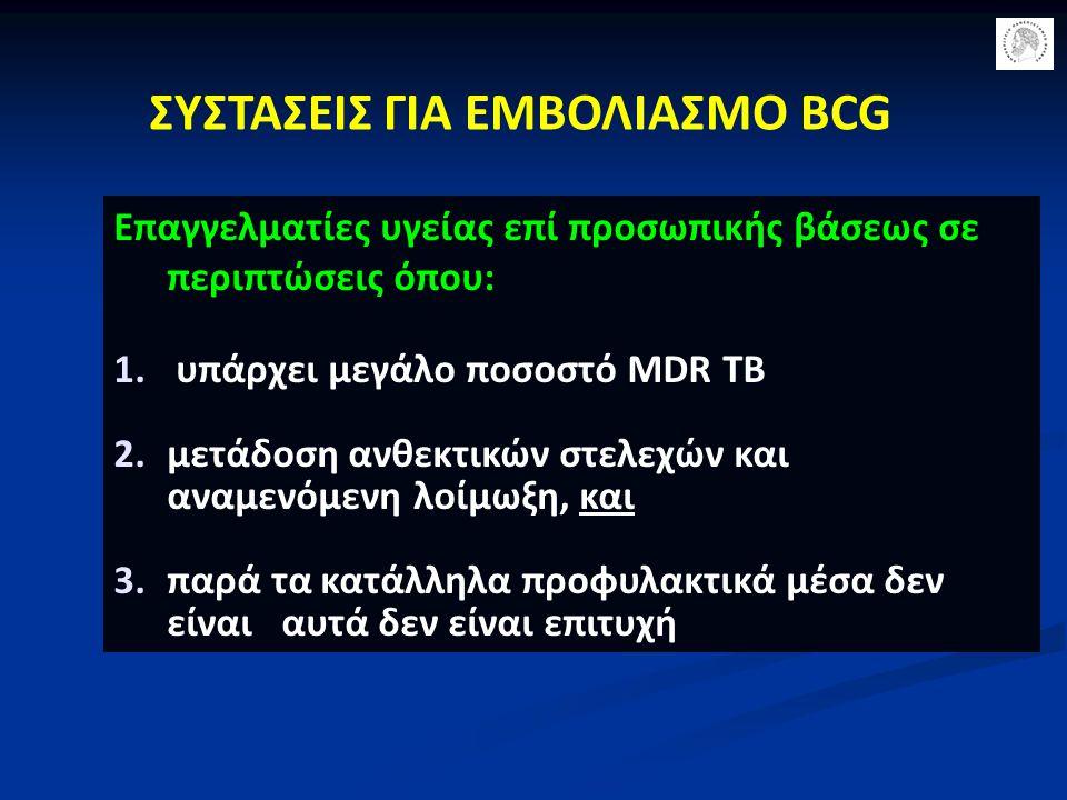 ΣΥΣΤΑΣΕΙΣ ΓΙΑ ΕΜΒΟΛΙΑΣΜΟ BCG