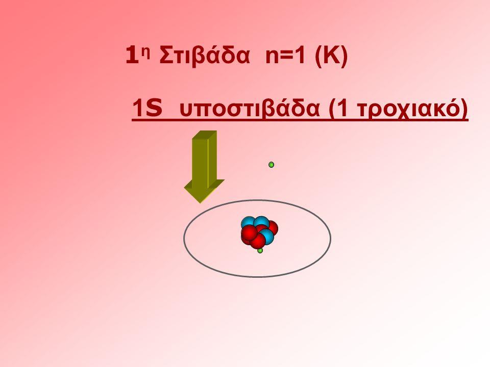 1S υποστιβάδα (1 τροχιακό)