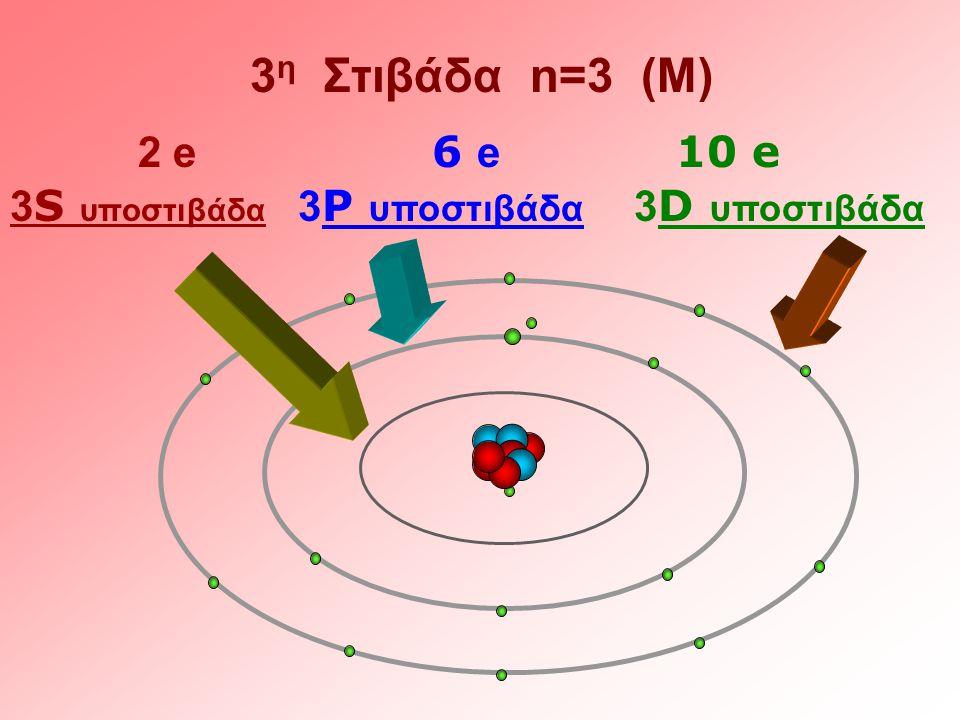 3η Στιβάδα n=3 (M) 2 e 6 e 10 e. 3S υποστιβάδα 3P υποστιβάδα 3D υποστιβάδα.