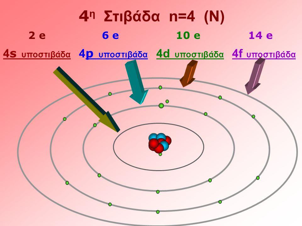 4η Στιβάδα n=4 (N) 2 e 6 e 10 e 14 e. 4s υποστιβάδα 4p υποστιβάδα 4d υποστιβάδα 4f υποστιβάδα.