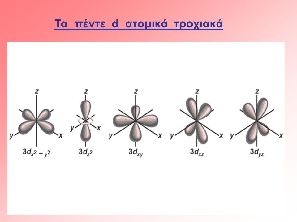 Τα πέντε d ατομικά τροχιακά
