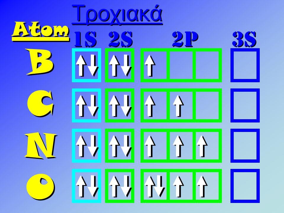 Τροχιακά 1S 2S 2P 3S Atom B C N O 31