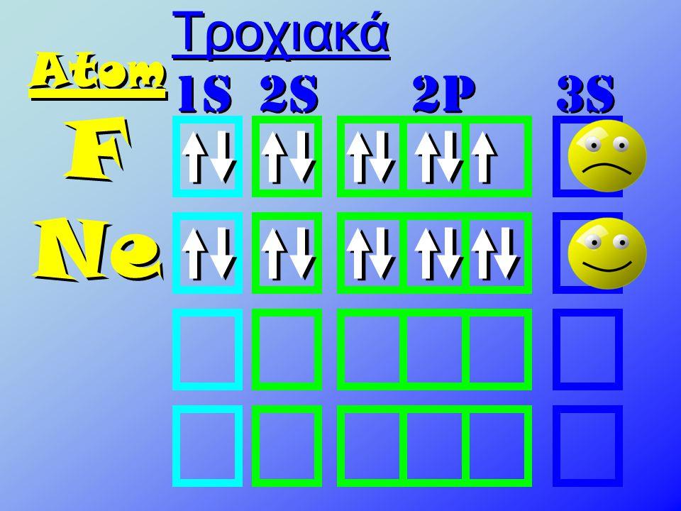 Τροχιακά 1S 2S 2P 3S Atom F Ne 32