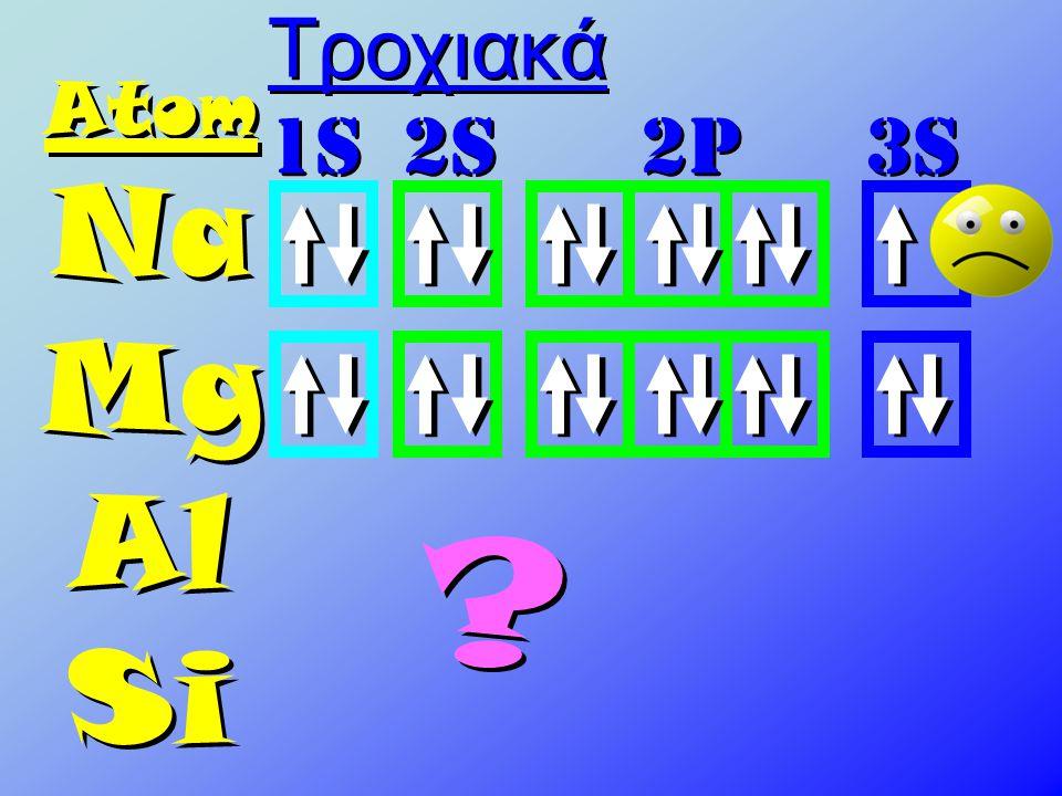 Τροχιακά 1S 2S 2P 3S Atom Na Mg Al Si 33