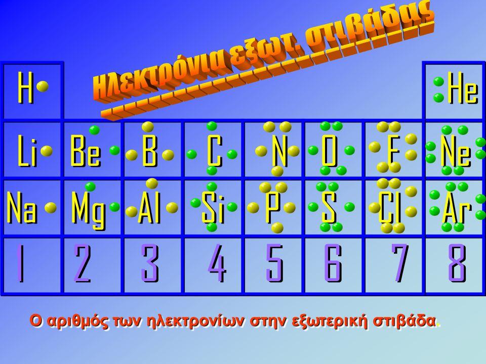 Ο αριθμός των ηλεκτρονίων στην εξωτερική στιβάδα.