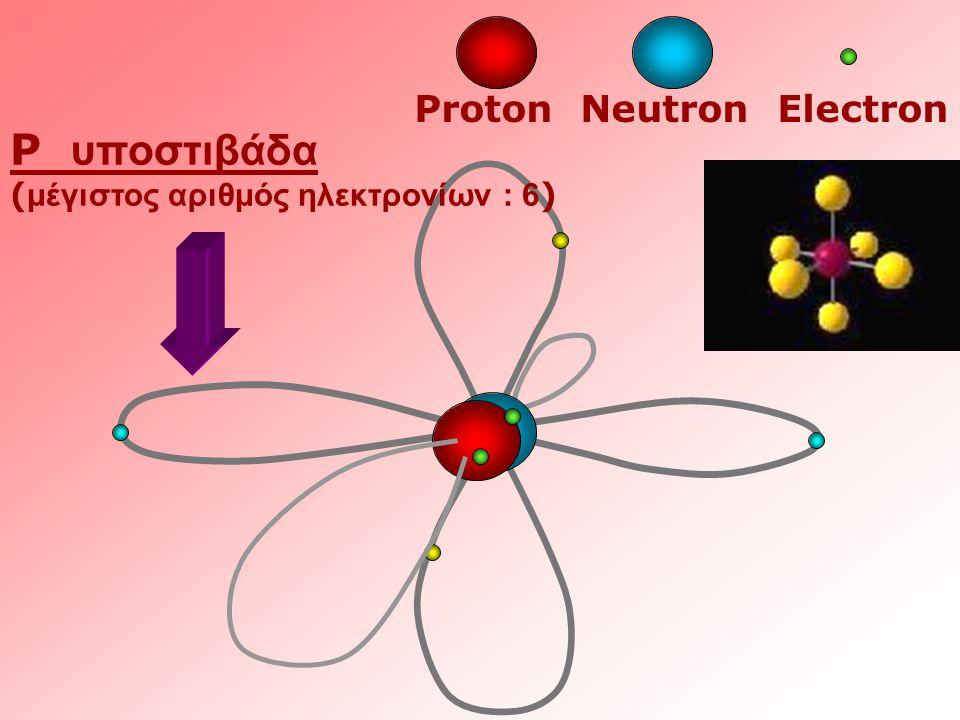 P υποστιβάδα Proton Neutron Electron