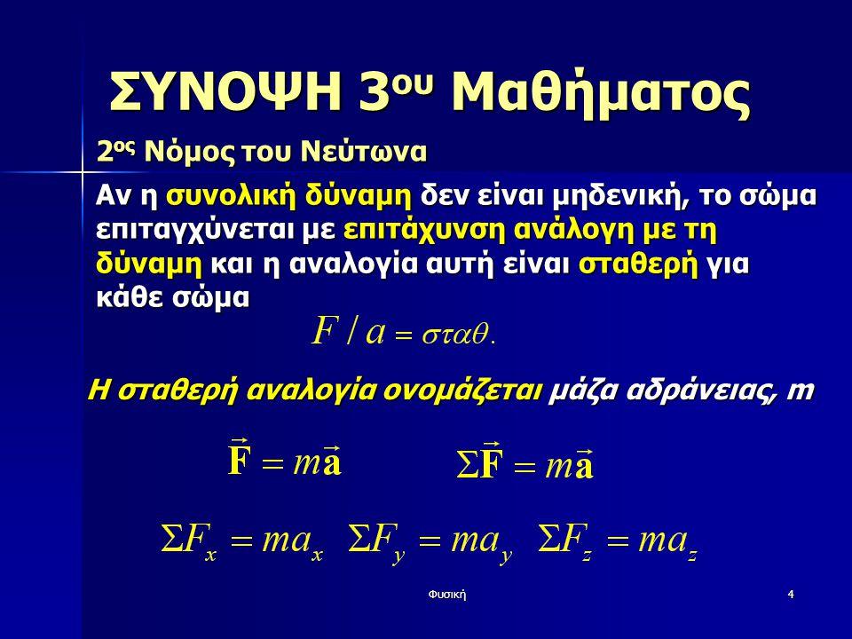 ΣΥΝΟΨΗ 3ου Μαθήματος 2ος Νόμος του Νεύτωνα